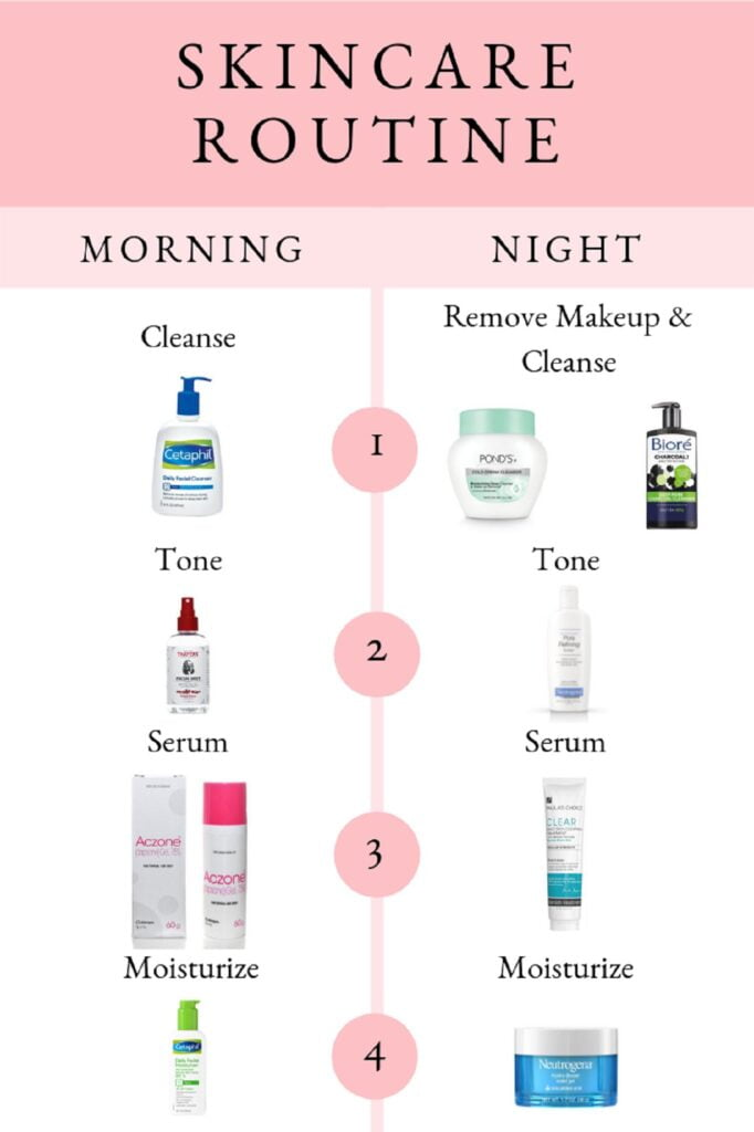 4 steps for Daily skincare routine at home