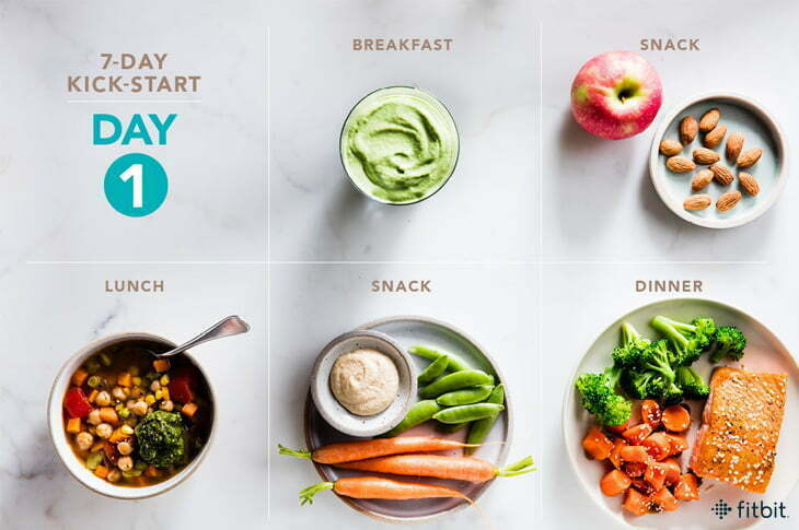 Snack Smarter - 7 day diet plan for weight loss